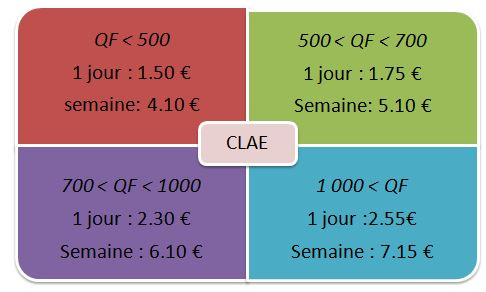 Clae tarif 2014