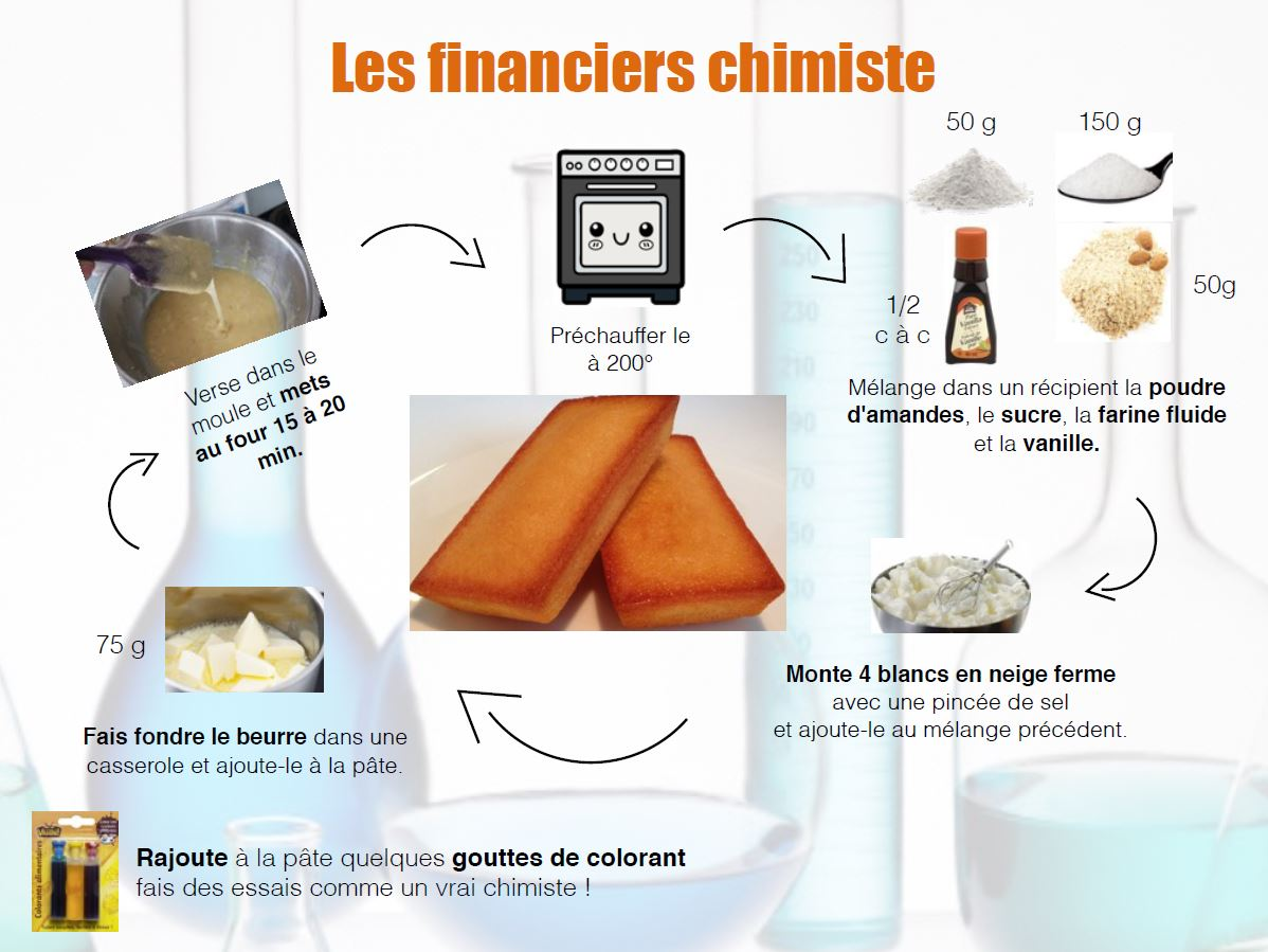 financier chimiste