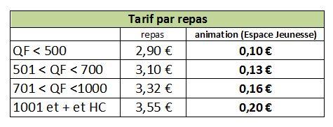 tarif repas